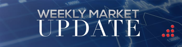 April 17, 2015 – Market Update